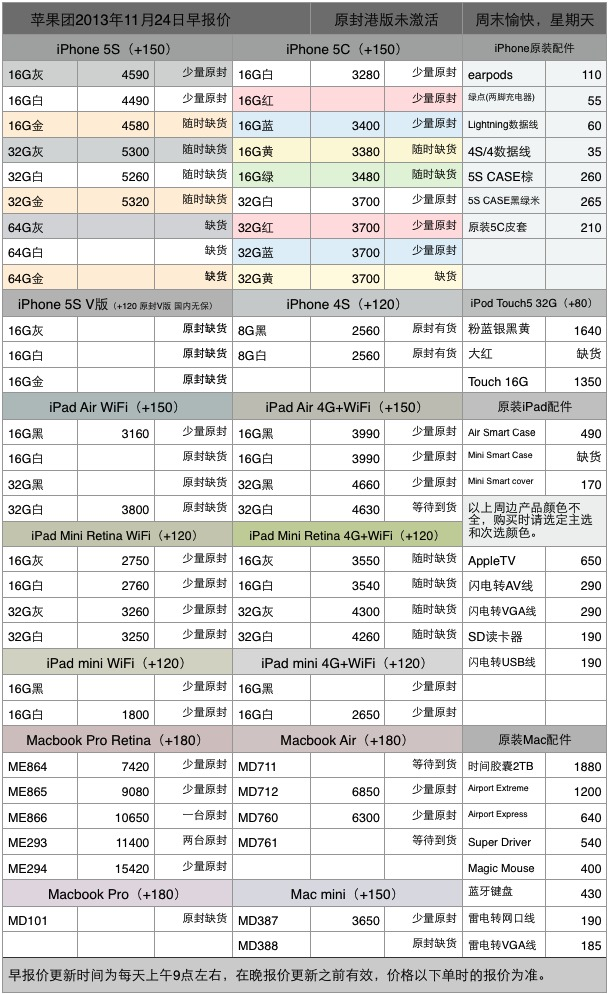 iphone-5c-and-5c-china-price-2013-11-24-1