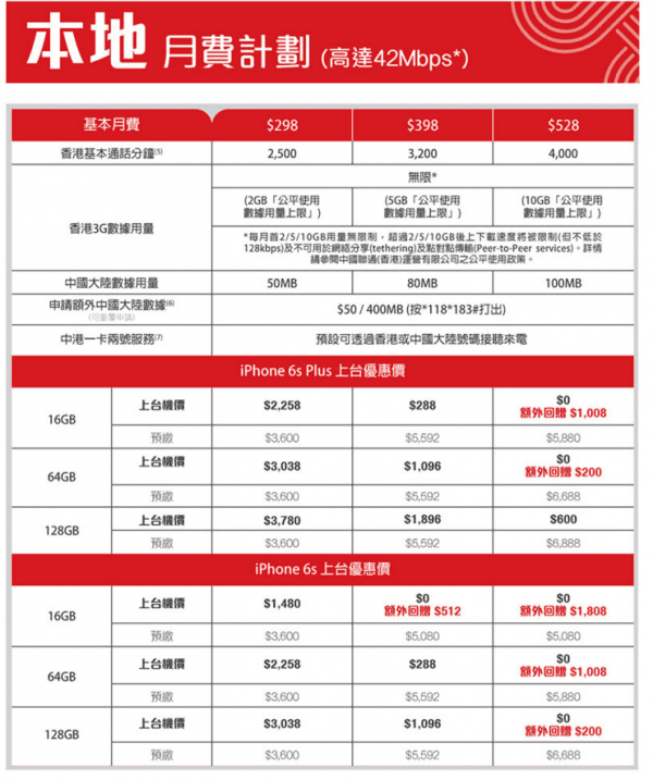 chinaunicom-iphone-6s-plan-1