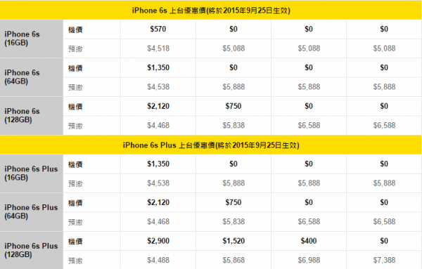 csl-and-1o1o-iphone-6s-plan-4